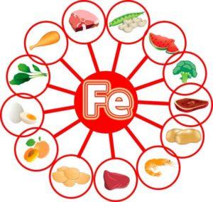 13 продуктов в которых содержится железо