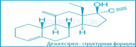 Структурная формула Дезогестрела